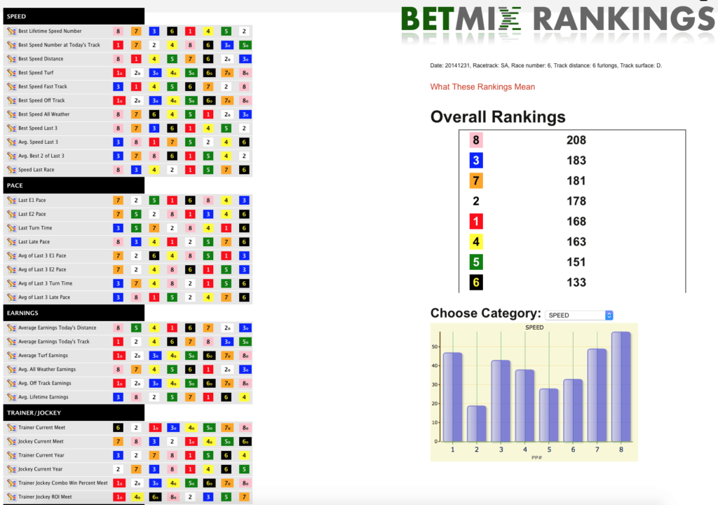 BETMIX Rankings_THE GOMPER