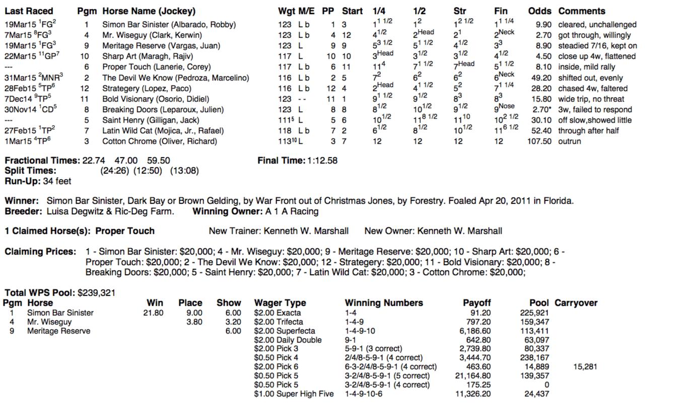 Chart-Keeneland-Race9-4.16.15