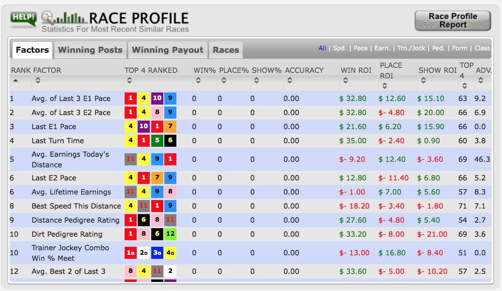 BETMIX Race Profile
