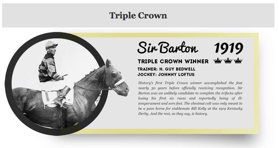 Sir Barton Triple Crown Infographic