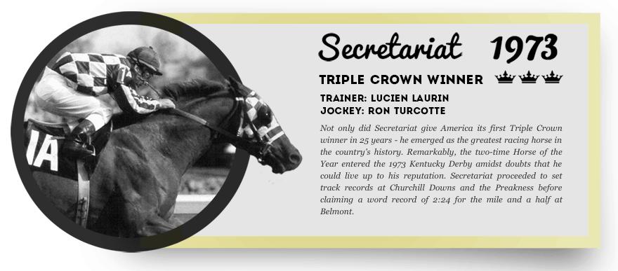 Secretariat Triple Crown Infographic