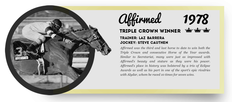 Affirmed Triple Crown Infographic