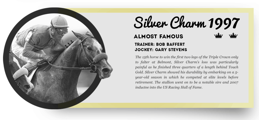 Silver Charm Triple Crown Infographic