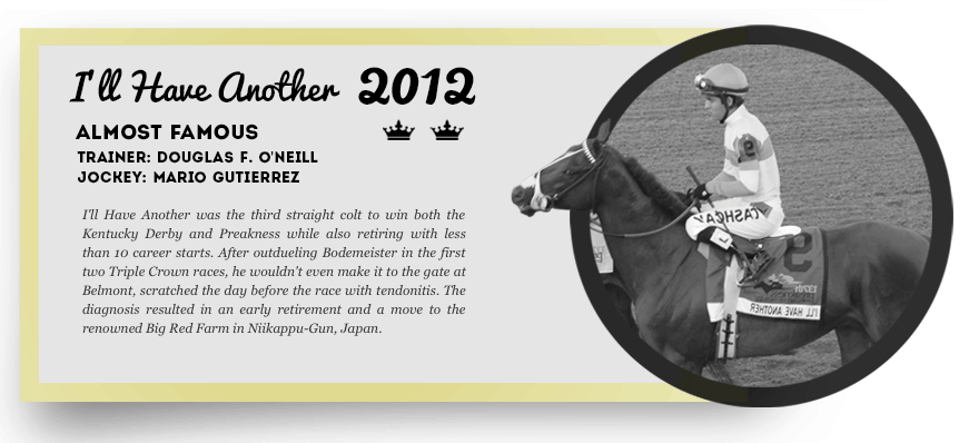 I'll Have Another Triple Crown Infographic
