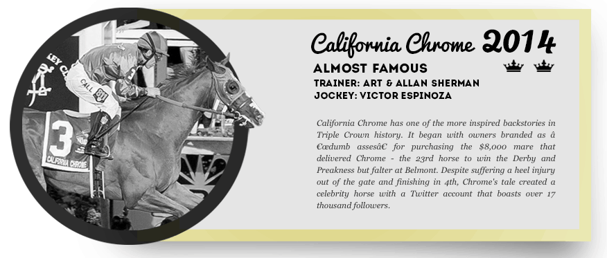 California Chrome Triple Crown Infographic