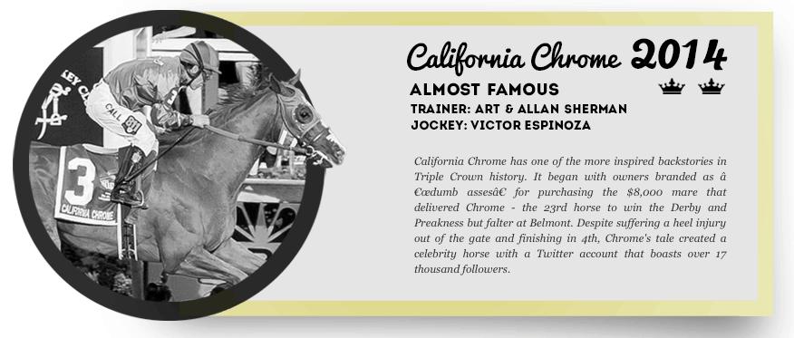 California Chrome Triple Crown Infographic