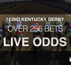 Current 2016 Kentucky Derby Odds at US Racing