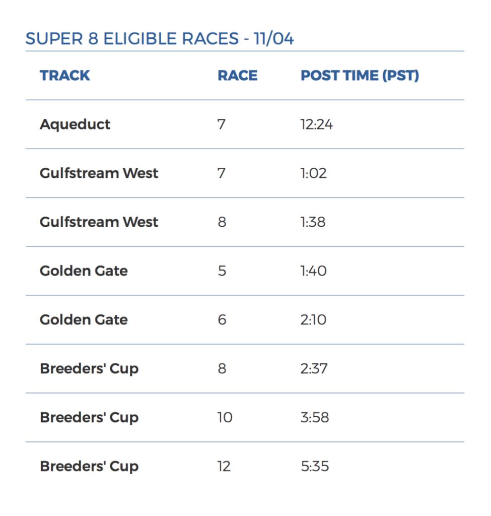 TVG Super 8 Races