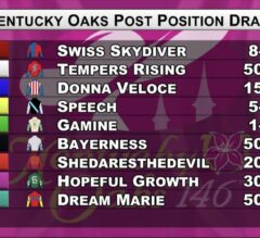 Gamine Draws Post 5, Made Even-Money Favorite for Kentucky Oaks