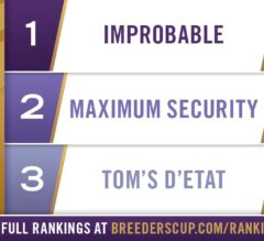Improbable Takes the Top Spot in Longines Breeders' Cup Classic Rankings
